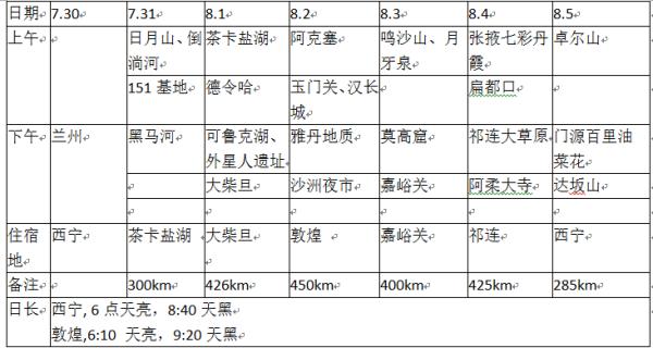 从北京到西宁,我们选择的是从北京南苑机场飞