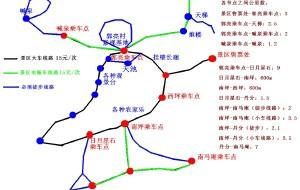 【辉县图片】郭亮-南坪(万仙山景区)自助游全记录,附女汉纸各种悬崖照