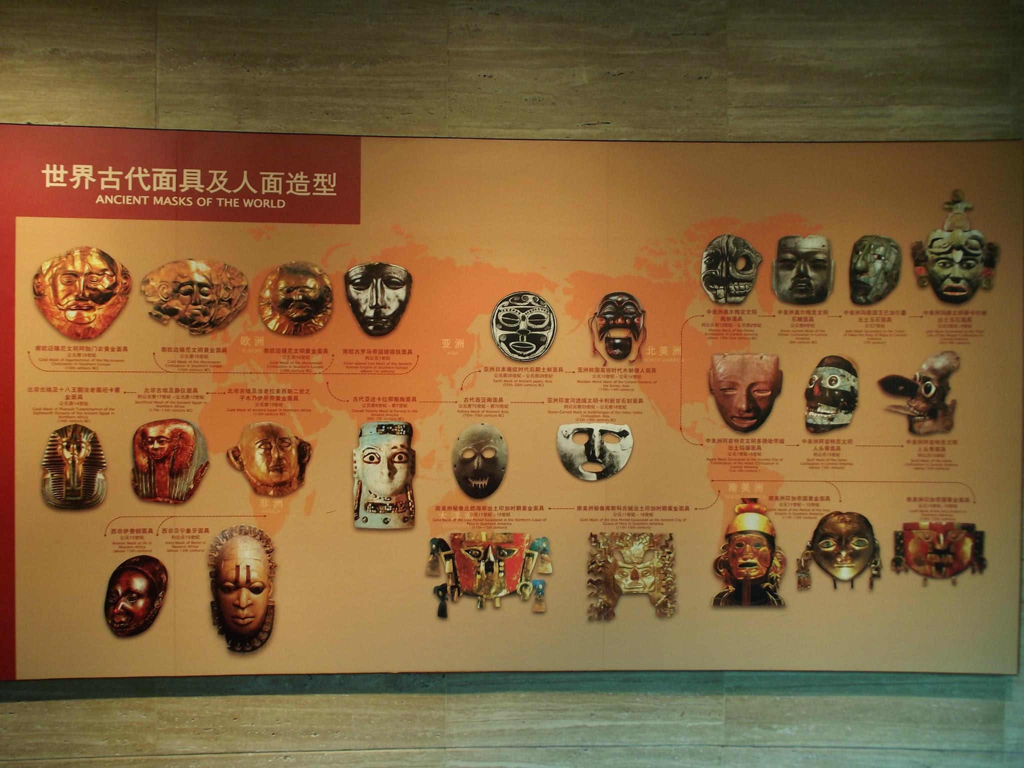 SiChuan SanXingDui Museum